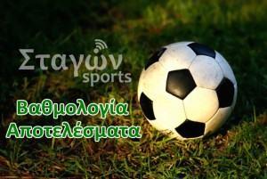 football-DCE-300x201