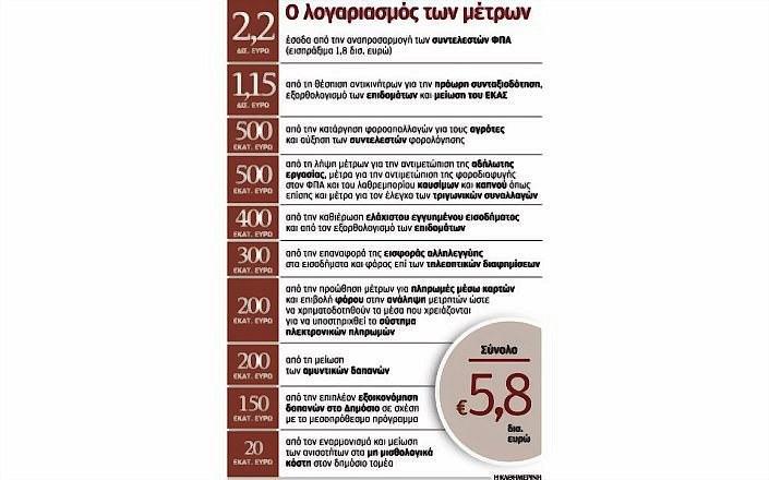 kathimerini-14-06-metra-pinakas_DCE